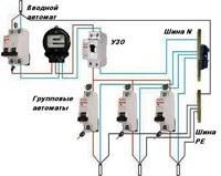 Электропроводка на даче город Кемерово
